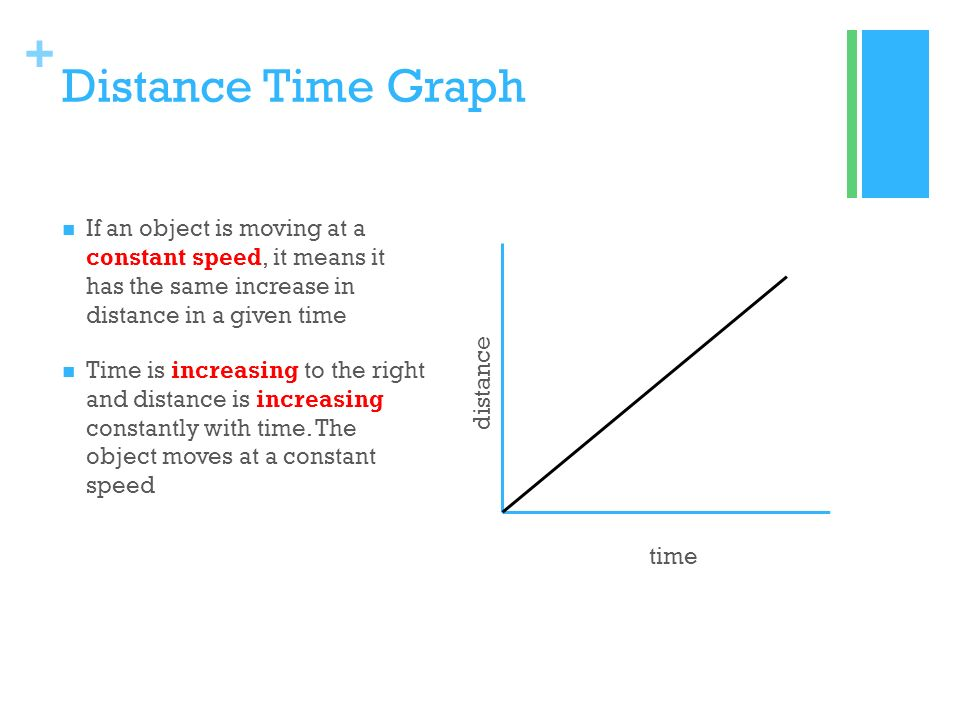 Distance time graph worksheet key