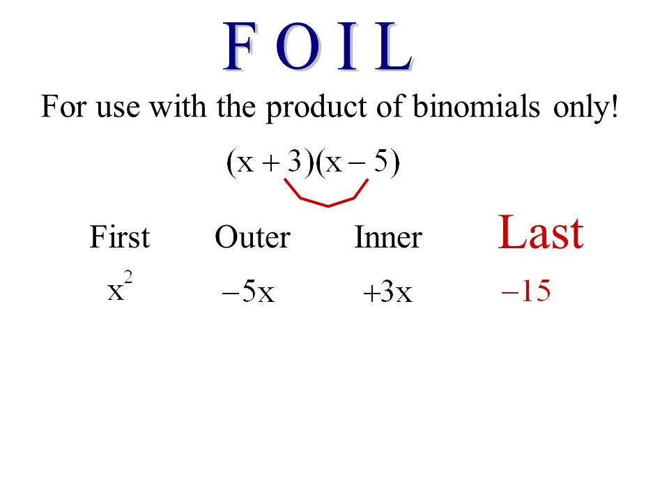 For use with the product of binomials only! FirstOuterInner Last