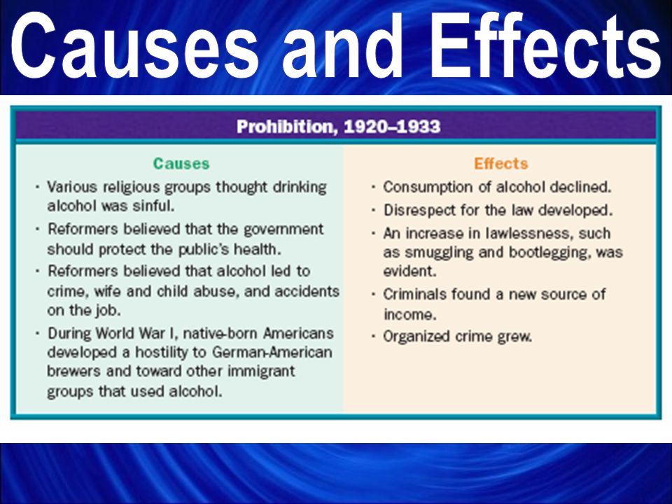 should alcohol be prohibited essay Why alcohol should not be legal?