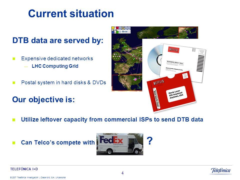 TELEFÓNICA I+D © 2007 Telefónica Investigación y Desarrollo, S.A.