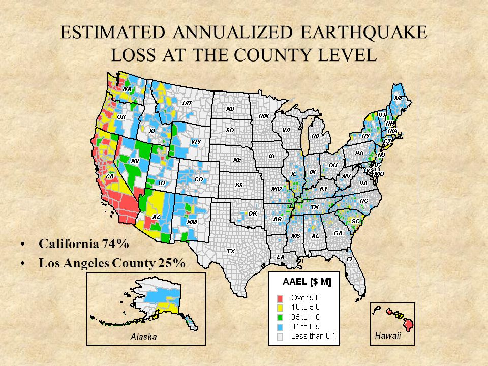 ESTIMATED ANNUALIZED EARTHQUAKE LOSS AT THE COUNTY LEVEL California 74% Los Angeles County 25%