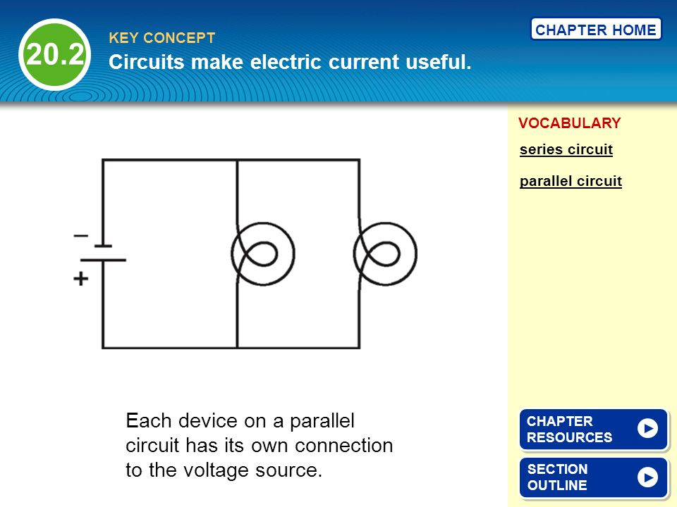 new chapter circuits and electronics chapter the big idea circuits rh slideplayer com Circuit Art Outline Parallel Circuit