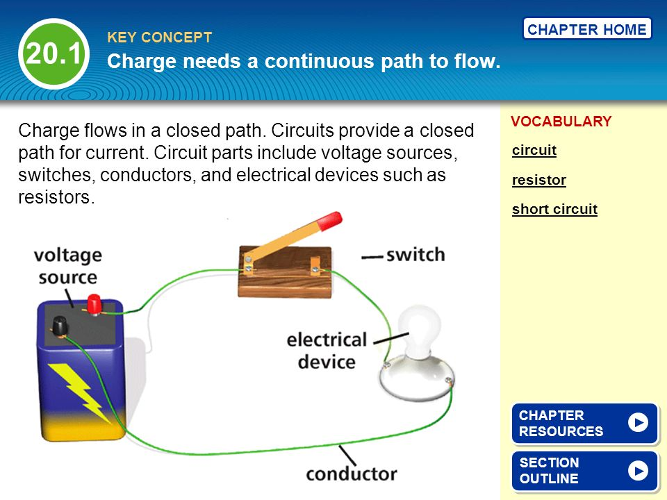 NEW CHAPTER Circuits and Electronics CHAPTER the BIG idea Circuits ...