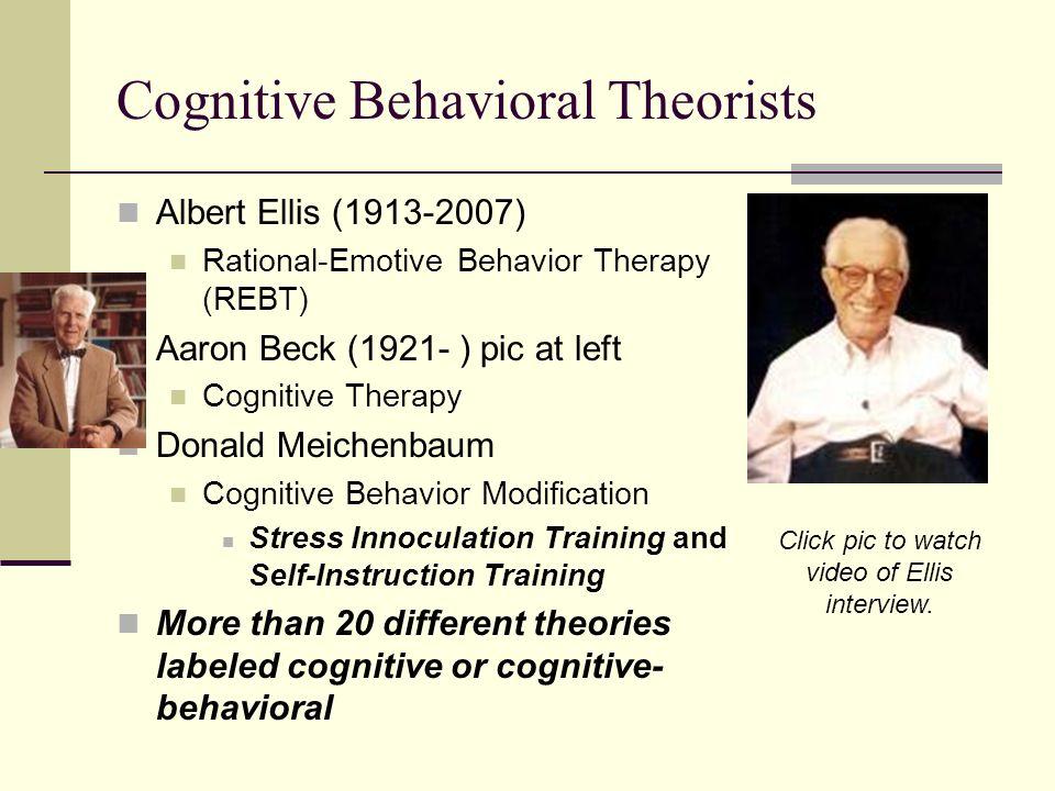 Cognitive-Behavioral Perspectives?