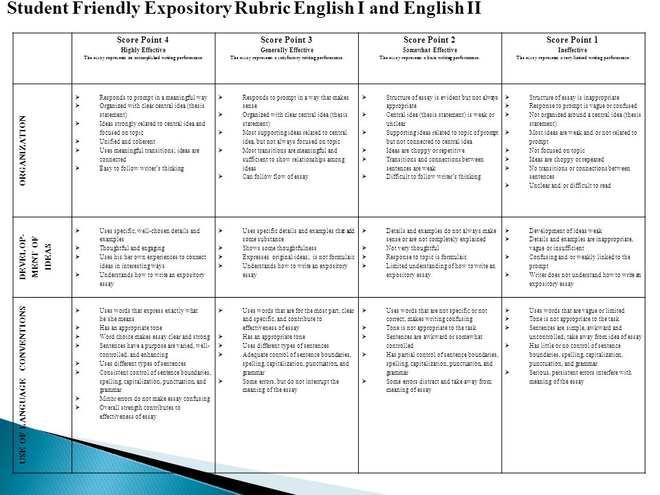 expository essay rubric college Alternatively vygotsky 2012 believed that victor of missile crisis essay topics best college.