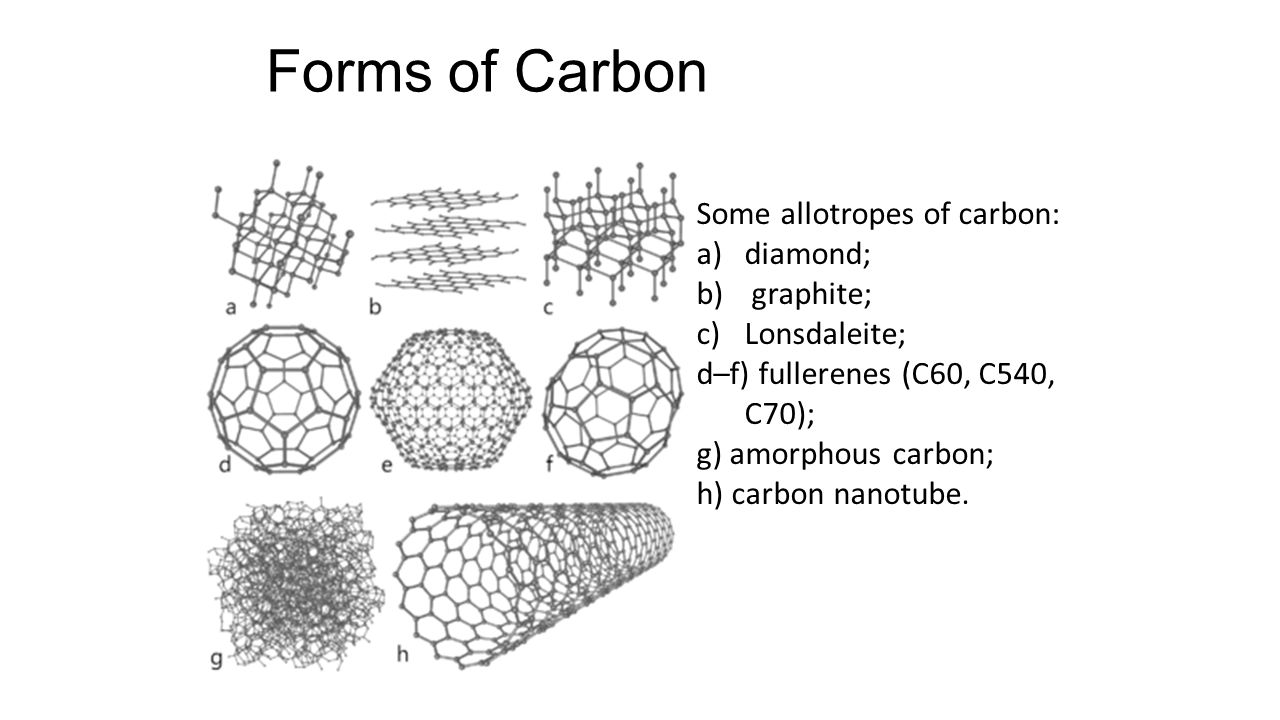 Forms of Carbon Some allotropes of carbon: diamond; graphite ...