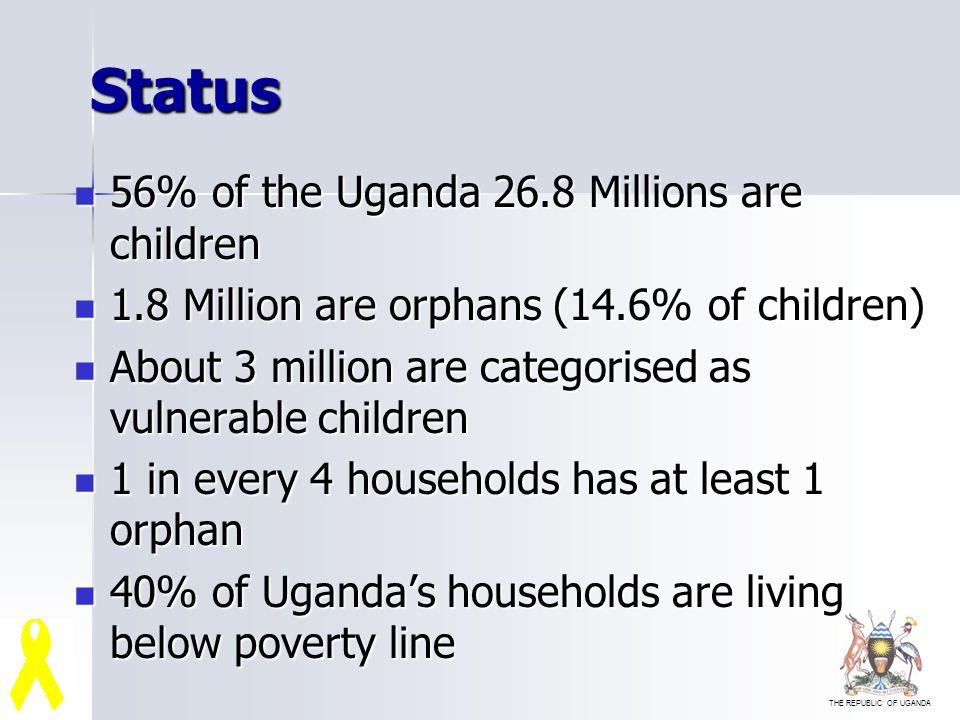 THE REPUBLIC OF UGANDA Status 56% of the Uganda 26.8 Millions are children 56% of the Uganda 26.8 Millions are children 1.8 Million are orphans (14.6% of children) 1.8 Million are orphans (14.6% of children) About 3 million are categorised as vulnerable children About 3 million are categorised as vulnerable children 1 in every 4 households has at least 1 orphan 1 in every 4 households has at least 1 orphan 40% of Uganda's households are living below poverty line 40% of Uganda's households are living below poverty line