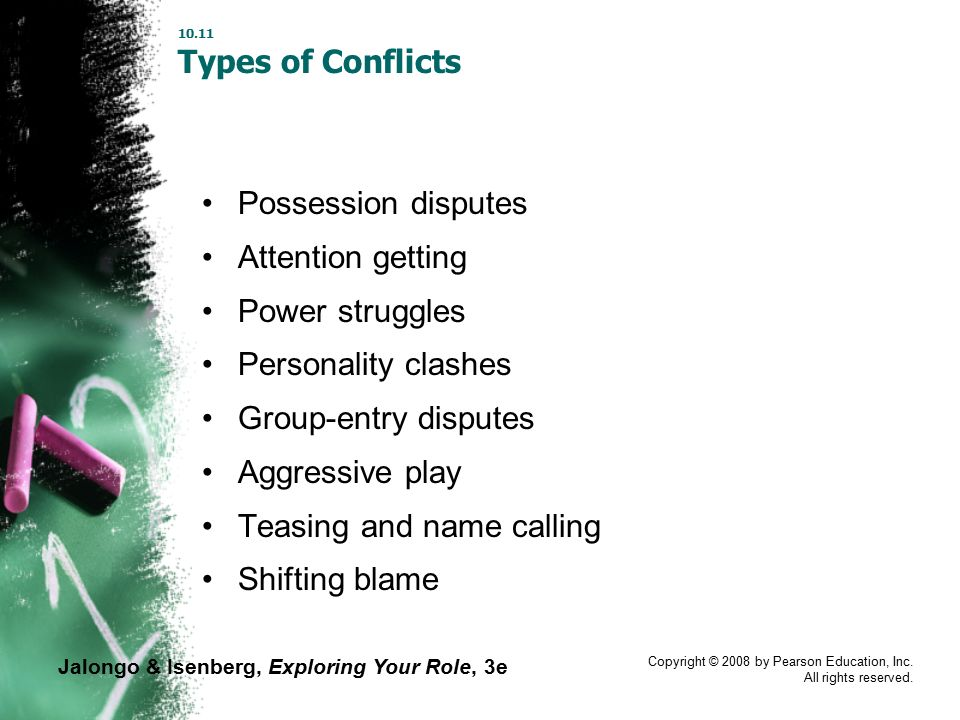 Jalongo & Isenberg, Exploring Your Role, 3e Copyright © 2008 by Pearson Education, Inc. All rights reserved. 10.11 Types of Conflicts Possession dispu