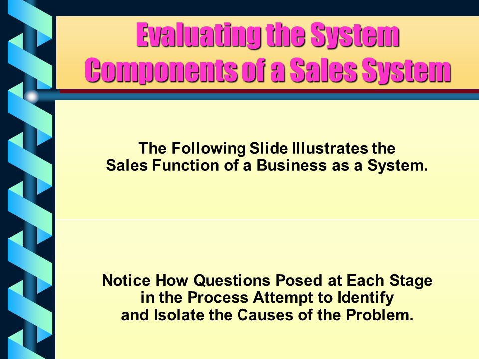 10 The Systems Approach to Problem Solving Design the Solution Design the Solution Define the Problem Define the Problem Develop Alternative Solutions Develop Alternative Solutions Select the Solution Select the Solution Implement the Solution Implement the Solution Monitor and Evaluate Results