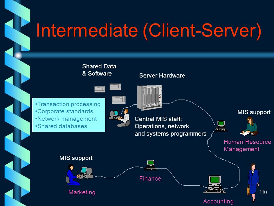 109 Decentralization Summary Organizational Are operations interdependent.