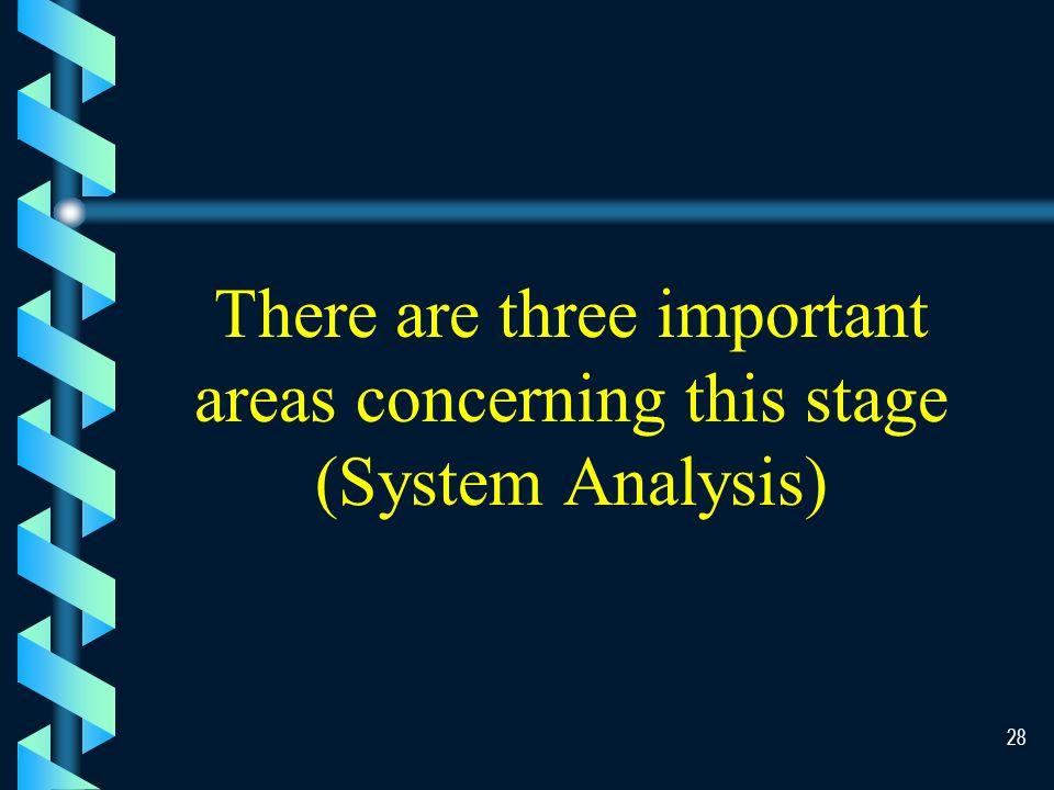 27 Phase II System Analysis