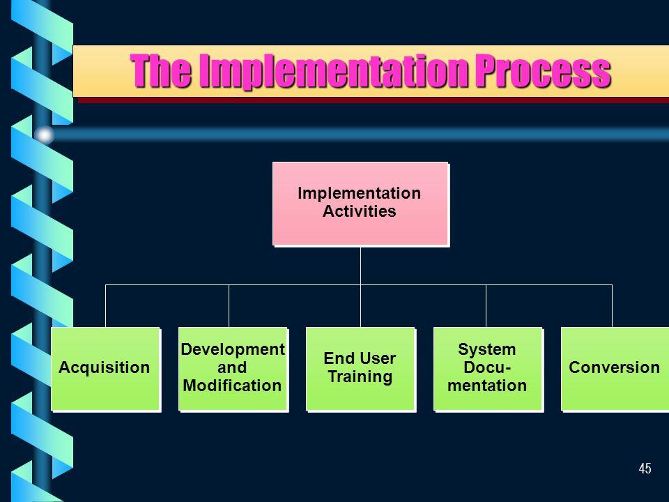 44 Phase IV System Implementation