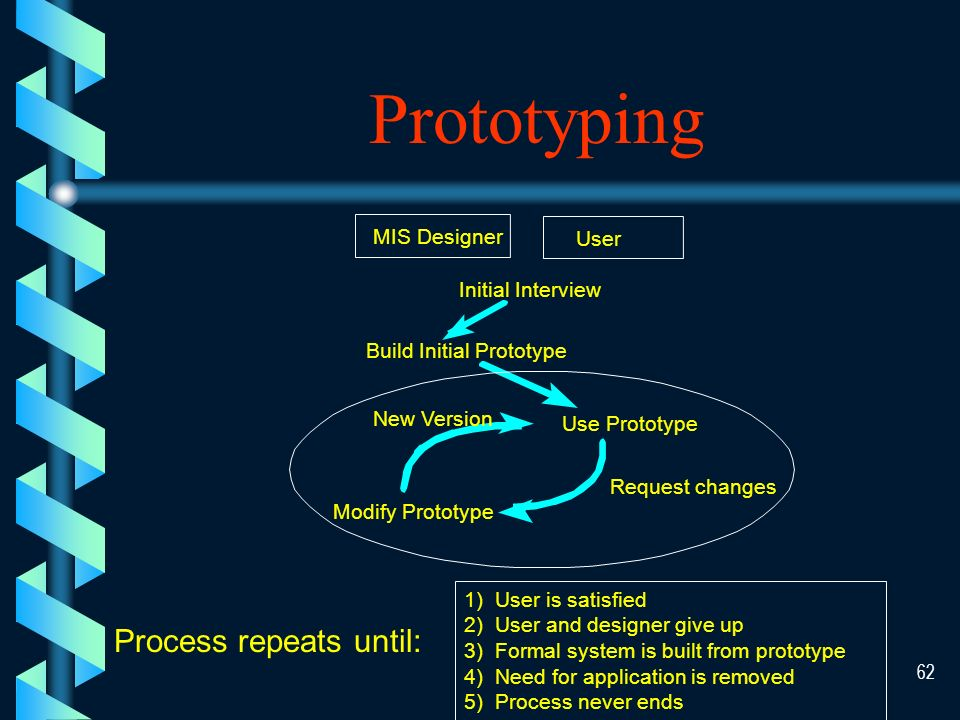 61 Common Steps of Prototyping 1. Talk with the users 2.