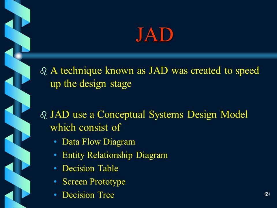 68 Joint Application Development (JAD)