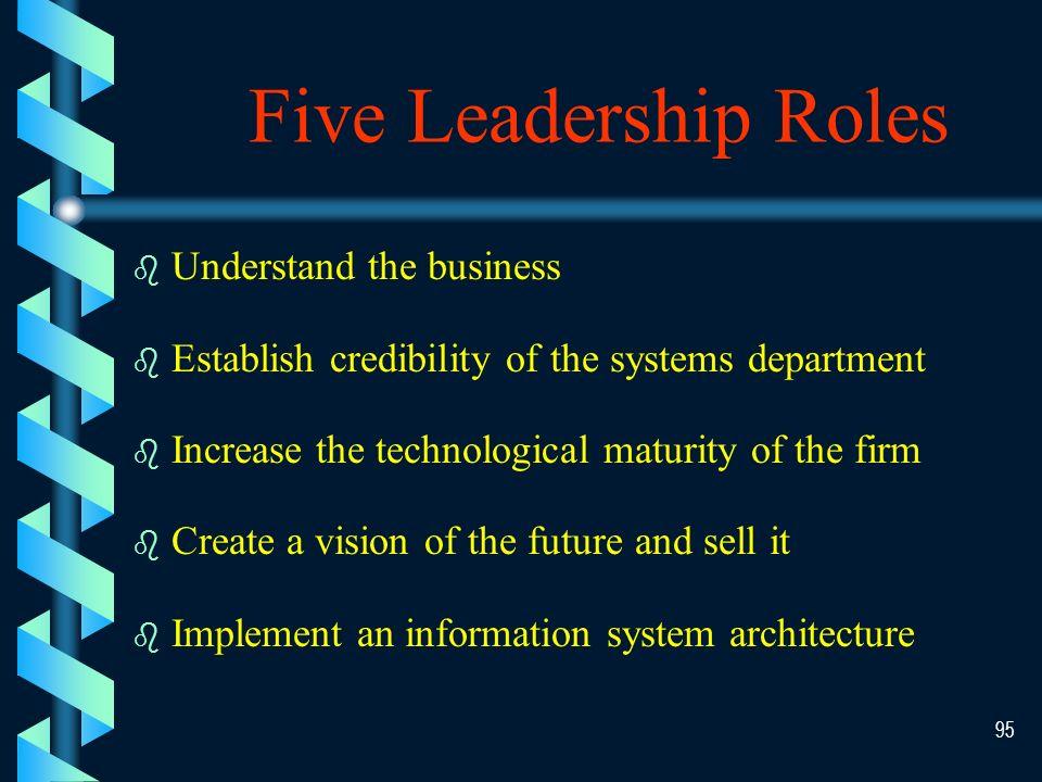 94 CIO Roles