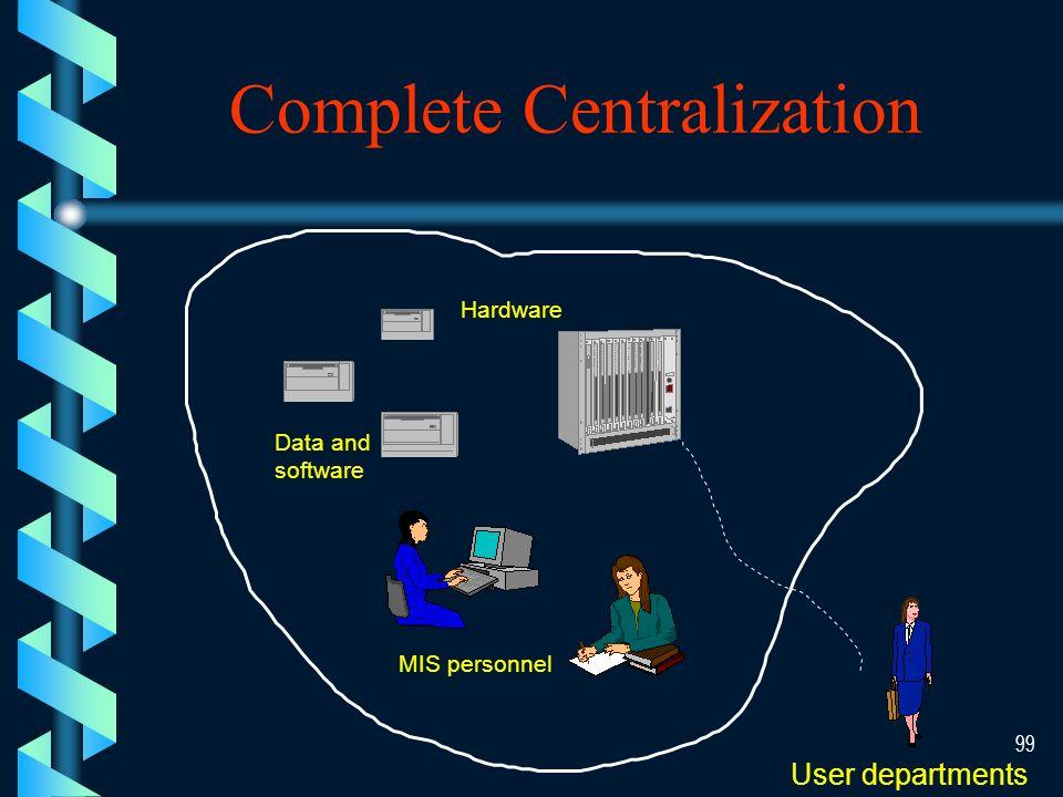 98 Centralization vs. Decentralization