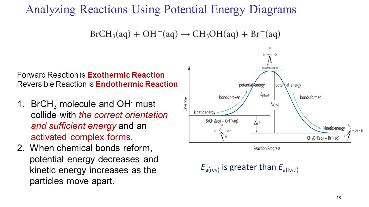 Activation energy e a is the minimum energy that reactants must 18 analyzing reactions using potential energy diagrams e arev is greater than e pooptronica Gallery