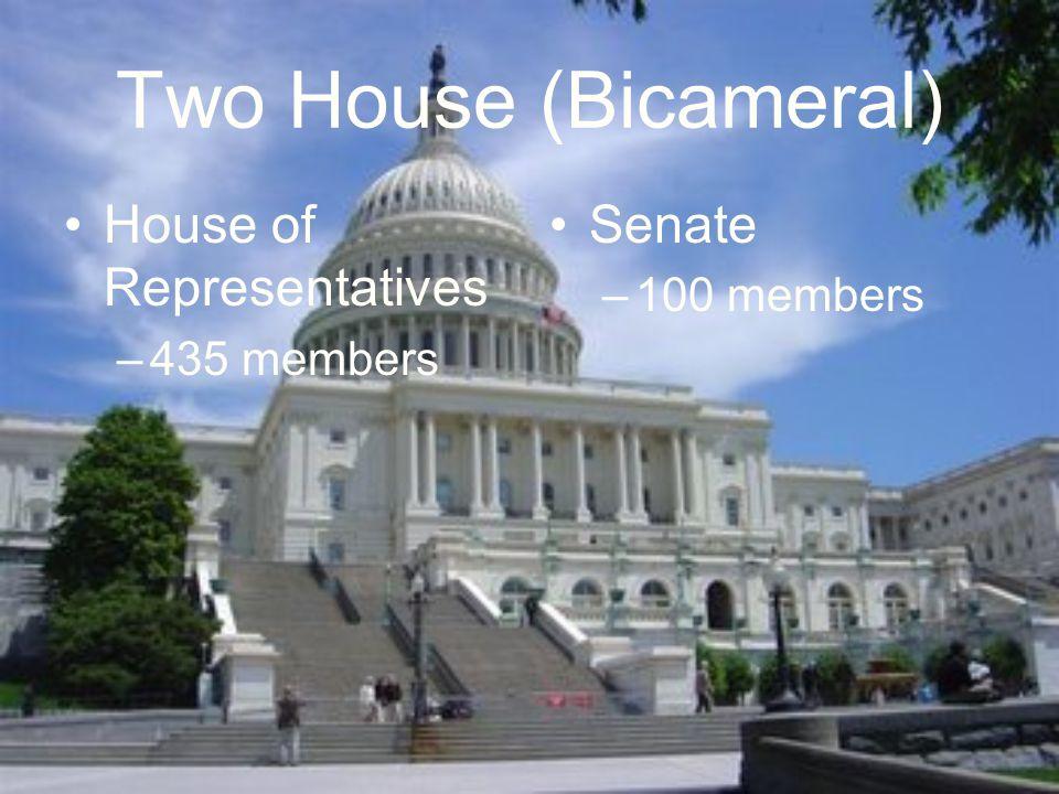 Two House (Bicameral) House of Representatives –435 members Senate –100 members