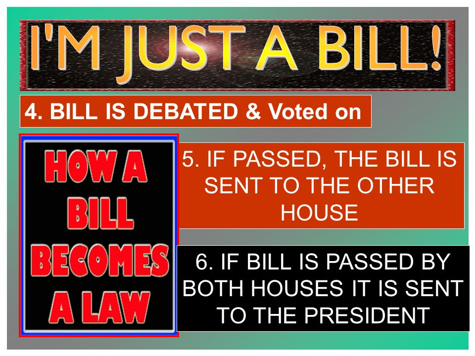 4. BILL IS DEBATED & Voted on 6. IF PASSED, THE BILL IS SENT TO THE OTHER HOUSE 7.
