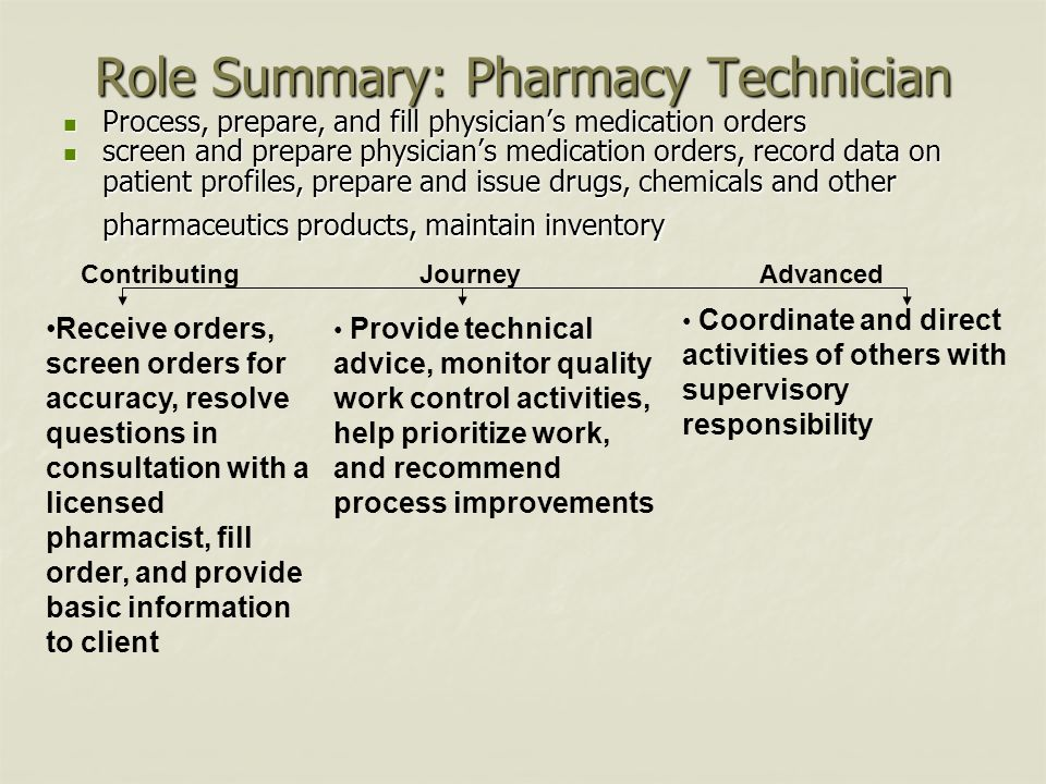 Career Banding Training for Pharmacy Objectives Understand the – Responsibility of a Pharmacist