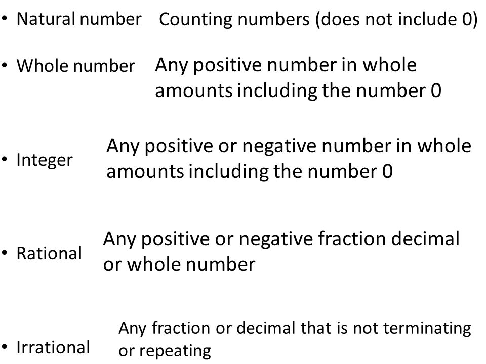 Natural number Whole number Integer Rational Irrational Any positive number in whole amounts including the number 0 Any positive or negative number in whole amounts including the number 0 Any positive or negative fraction decimal or whole number Any fraction or decimal that is not terminating or repeating Counting numbers (does not include 0)