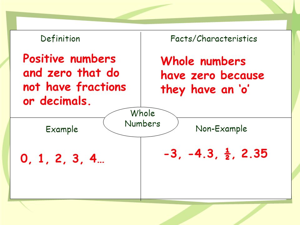 DefinitionFacts/Characteristics Example Non-Example Whole Numbers Positive numbers and zero that do not have fractions or decimals.