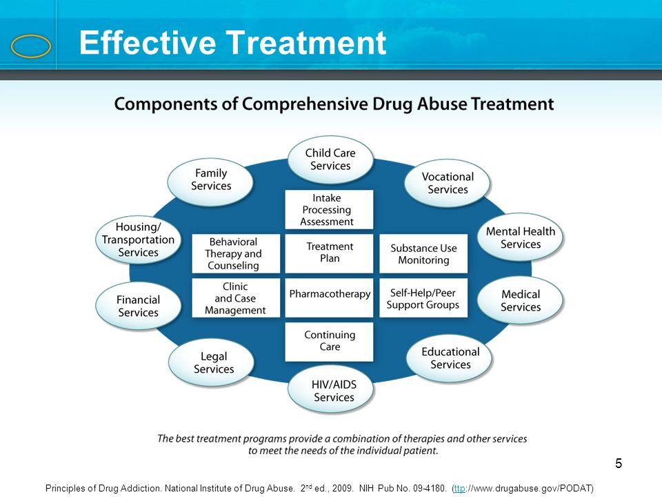 effective treatment for drug addiction