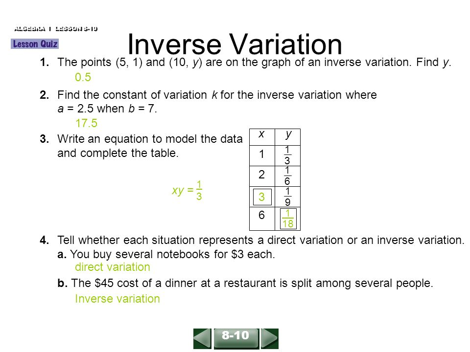 Direct Inverse Variation Worksheet Delibertad – Direct Variation Worksheet