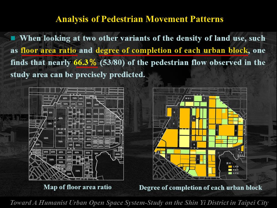 an analysis on the pedestrian