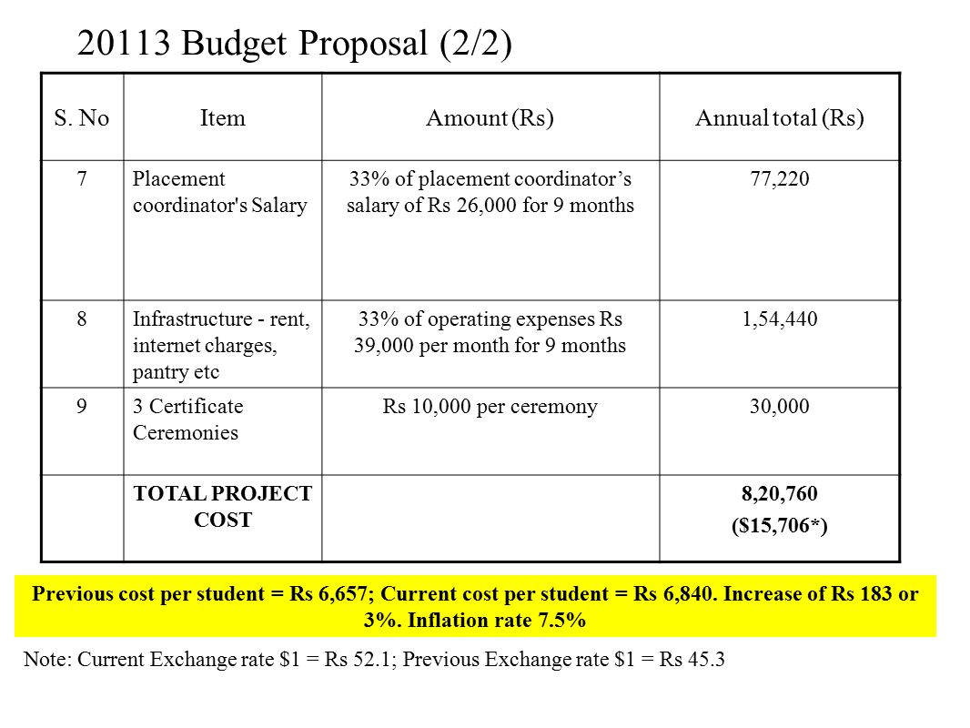 etasha project proposal budget 2012 project steward 20113 budget proposal 2 2 s