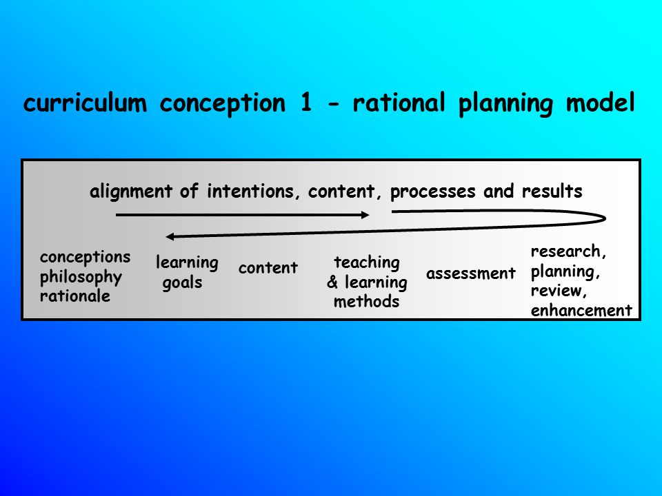 curriculum conception 1 - rational planning model learning goals content teaching & learning methods assessment research, planning, review, enhancemen