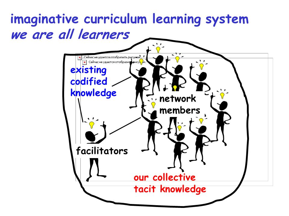 imaginative curriculum learning system we are all learners existing codified knowledge facilitators network members our collective tacit knowledge