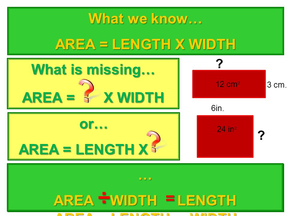 What we know… AREA = LENGTH X WIDTH What is missing… AREA = X X WIDTH or… AREA = LENGTH X 3 cm.