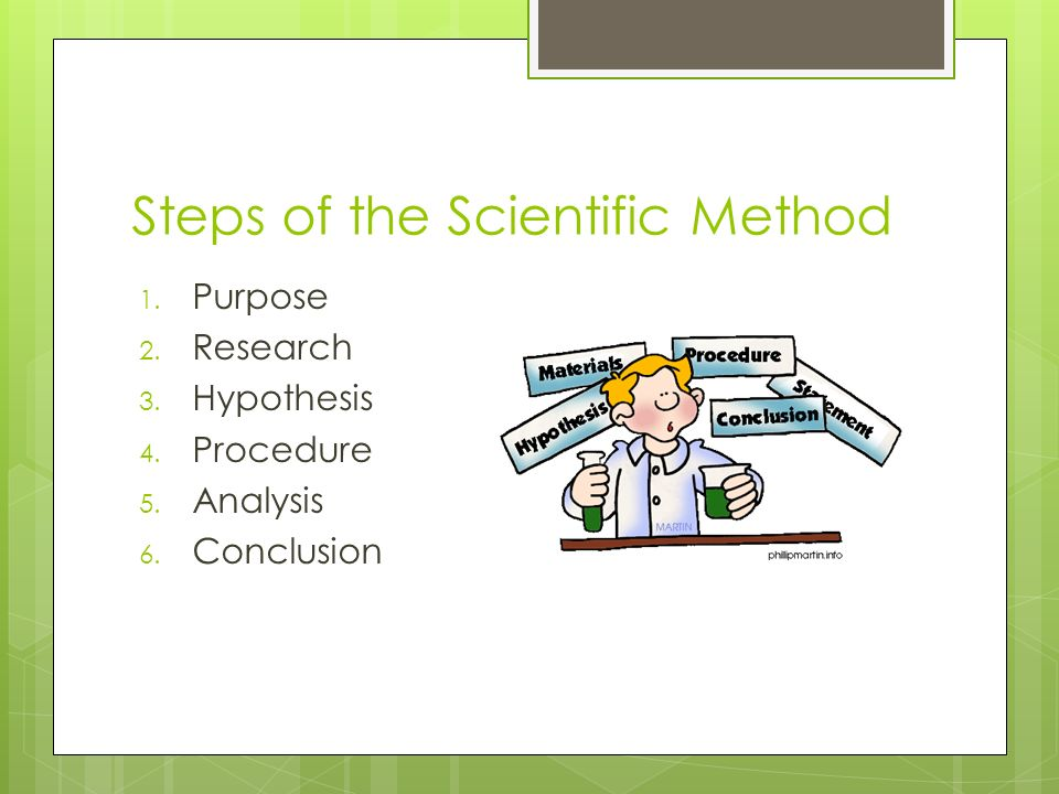 Steps of the Scientific Method 1. Purpose 2. Research 3.
