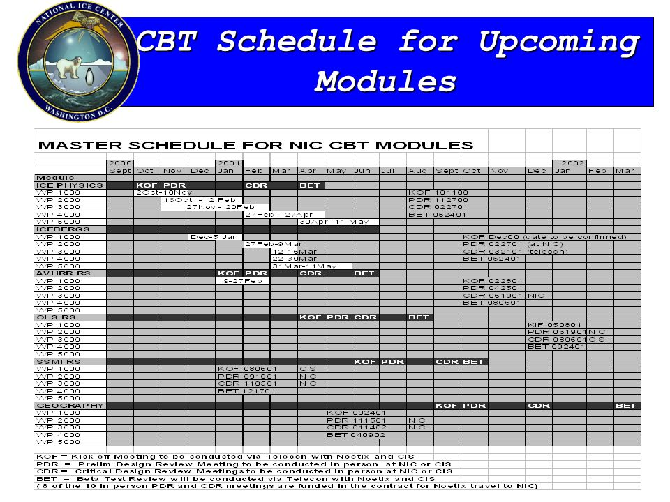 CBT Schedule for Upcoming Modules