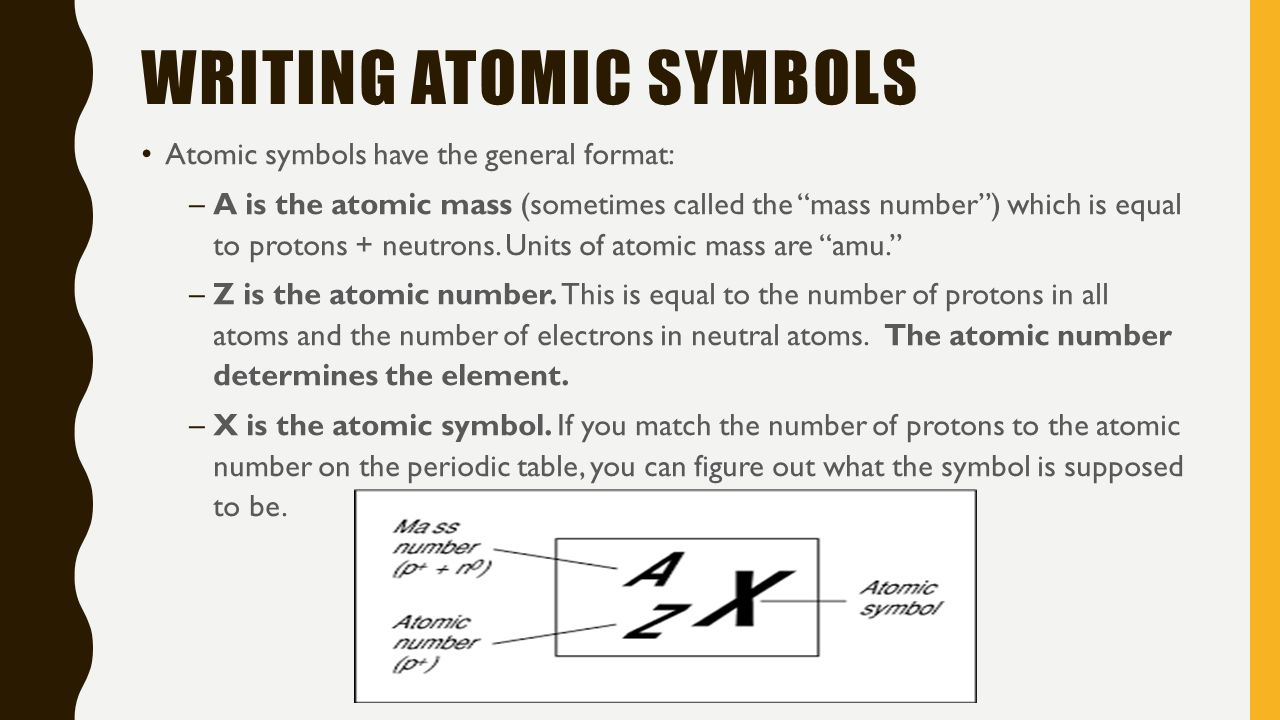 History of the atom modern theories of atomic structure ppt rutherfords model of the atom nuclear model the positive charge is all concentrated in the gamestrikefo Choice Image