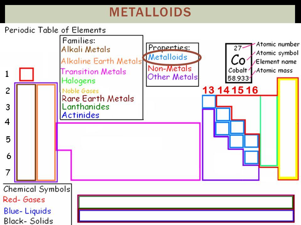 Elementsymbol of protons of neutrons of electron atomic mass 26 13141516 metalloids urtaz Image collections
