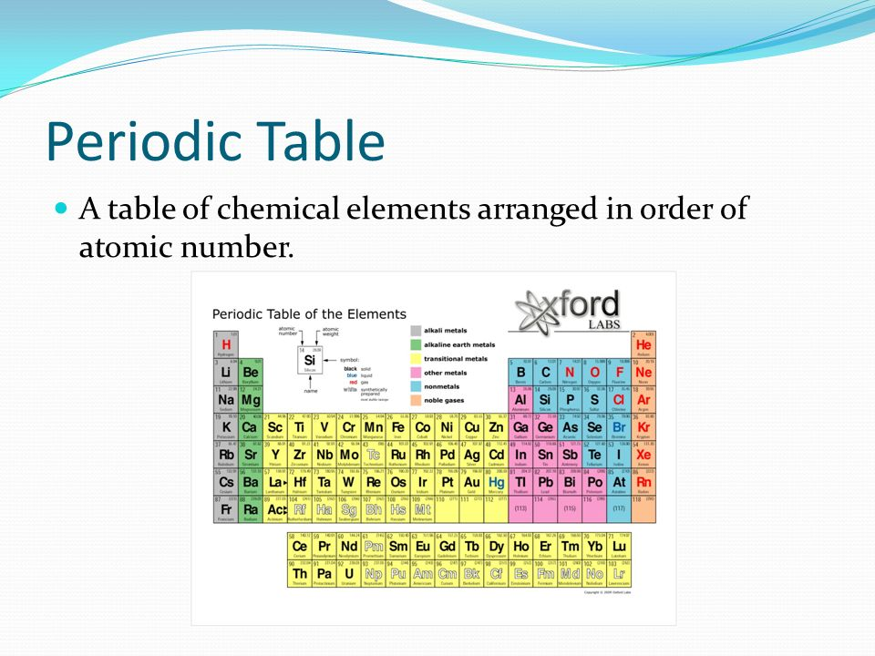 Periodic table a table of chemical elements arranged in order of 1 periodic table a table of chemical elements arranged in order of atomic number urtaz
