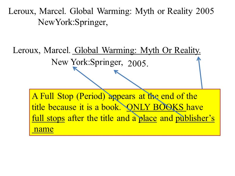 global warming myth or reality essay