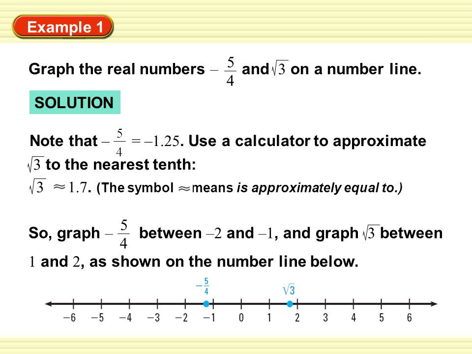 Example 1 Graph the real numbers – and 3 on a number line.
