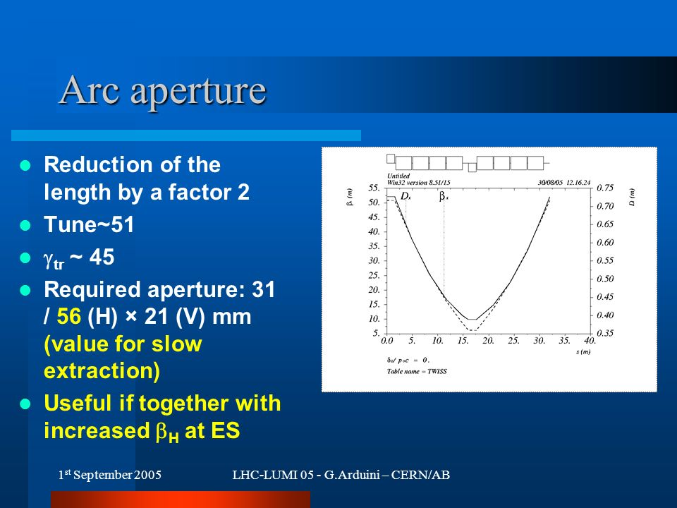 1 st September 2005LHC-LUMI 05 - G.Arduini – CERN/AB Arc aperture Reduction of the length by a factor 2 Tune~51  tr ~ 45 Required aperture: 31 / 56 (H) × 21 (V) mm (value for slow extraction) Useful if together with increased  H at ES