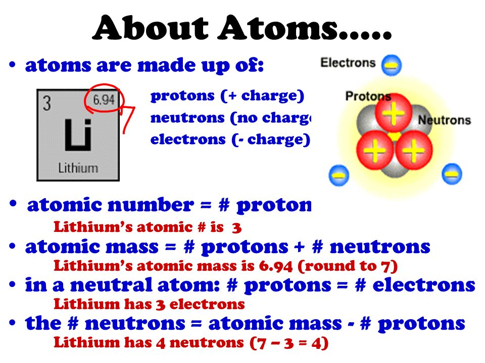 Slide3g image result for atomic structure information urtaz Choice Image