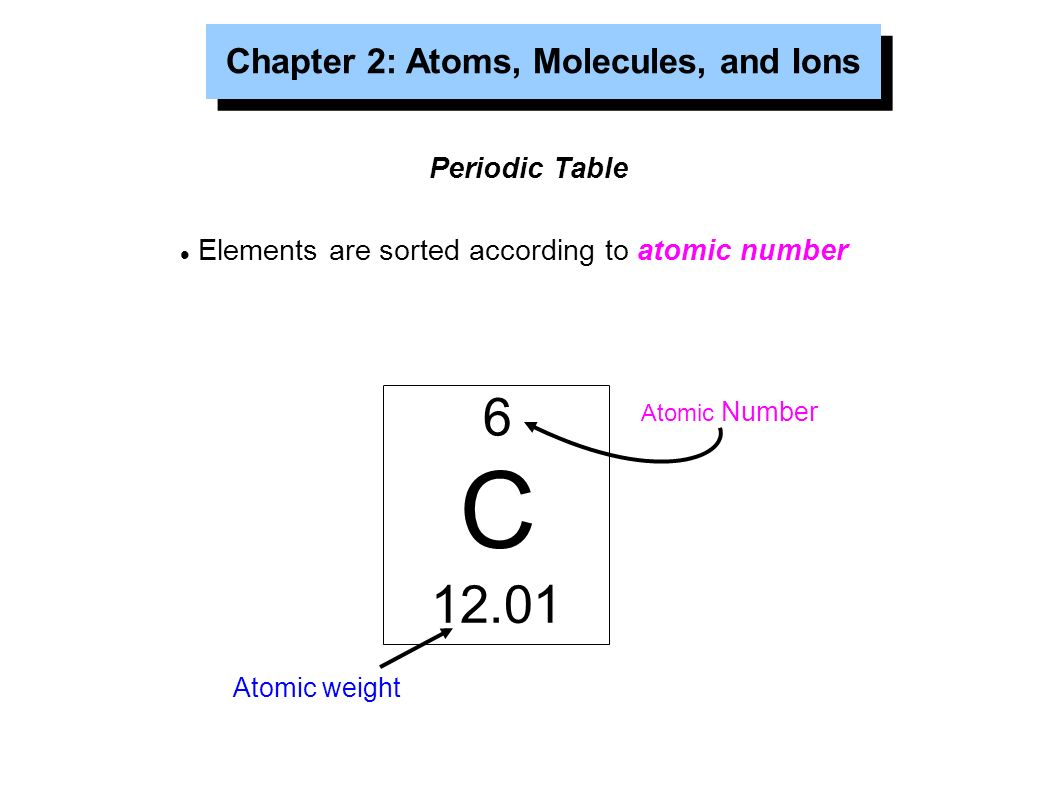Periodic table atomic number and weight gallery periodic table and chapter 2 atoms molecules and ions the atomic theory of matter 11 chapter 2 atoms molecules urtaz Gallery