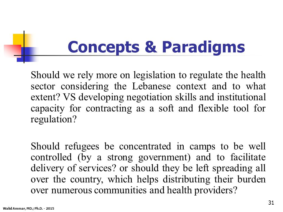 31 Should we rely more on legislation to regulate the health sector considering the Lebanese context and to what extent.