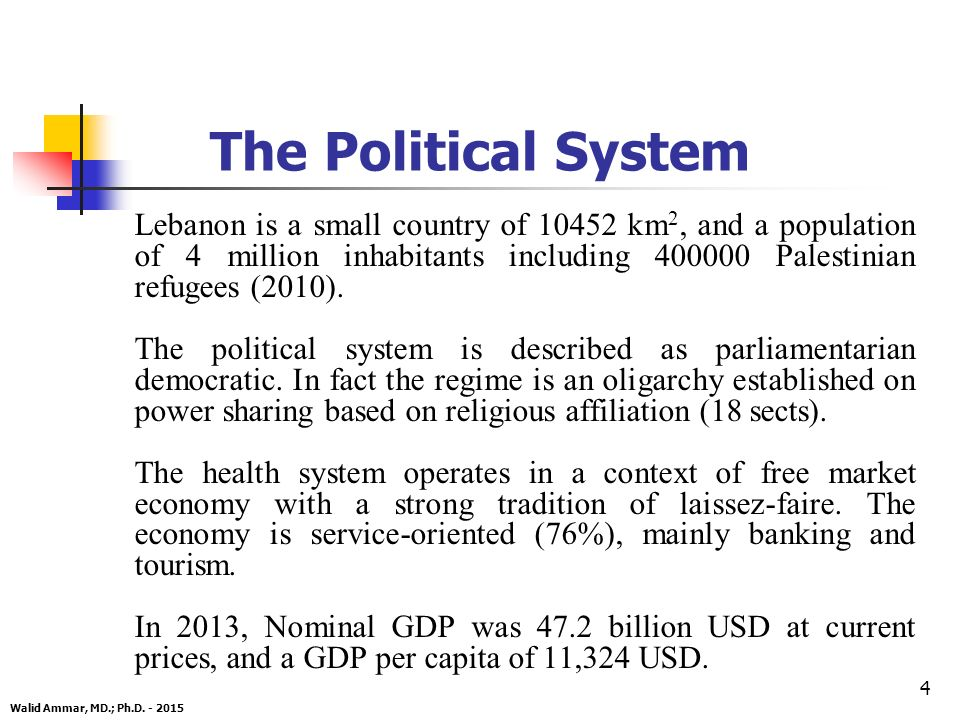 4 The Political System Lebanon is a small country of 10452 km 2, and a population of 4 million inhabitants including 400000 Palestinian refugees (2010).