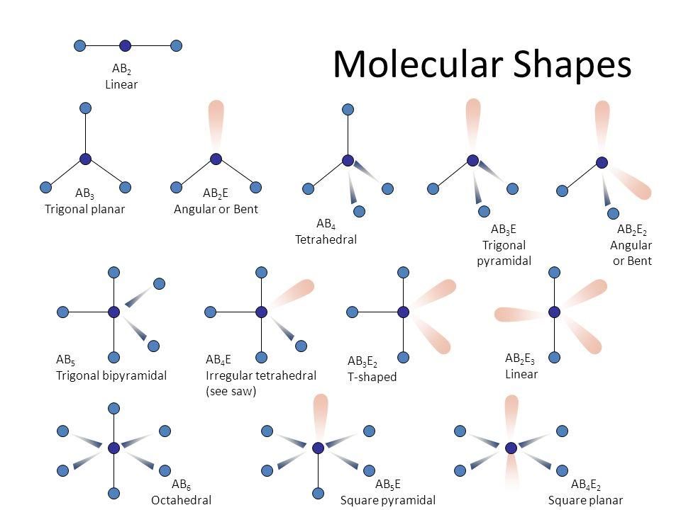 VSEPR theory  Wikipedia