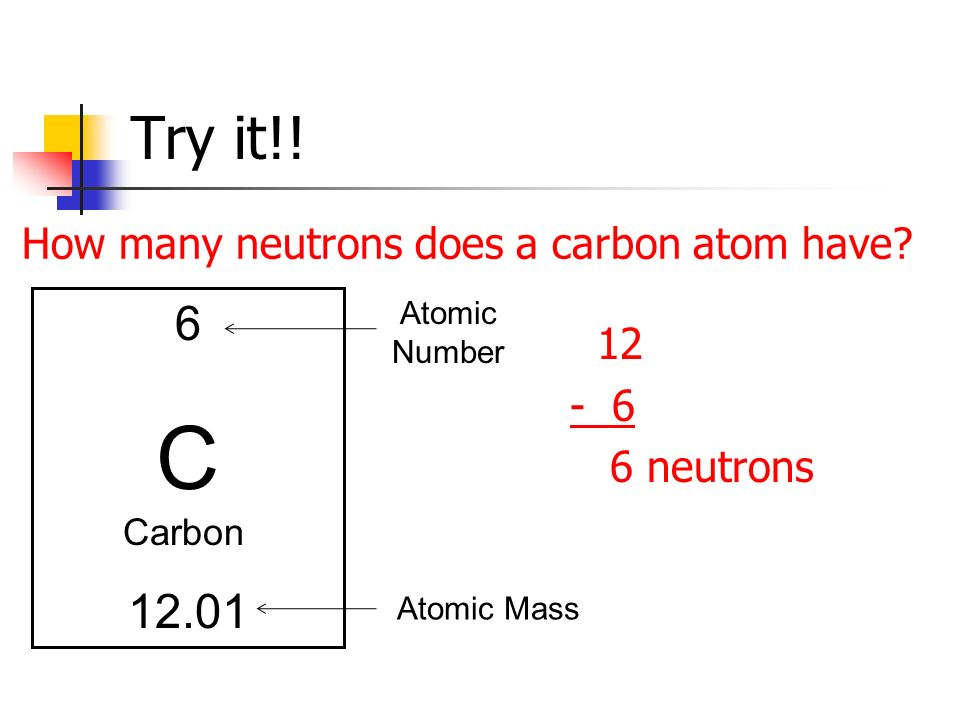 Carbon Number Of Protons