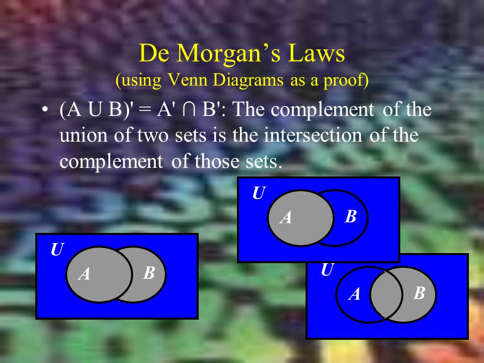 De Morgan S Law With Venn Diagram Akbaeenw