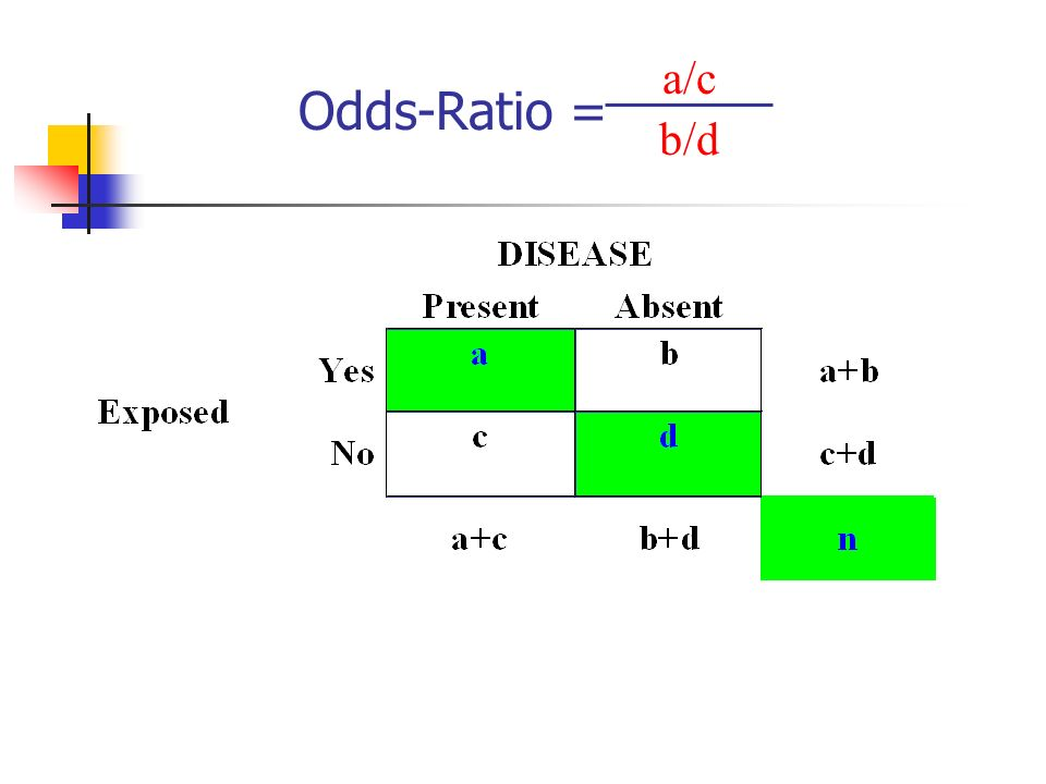 Odds-Ratio = b/d a/c
