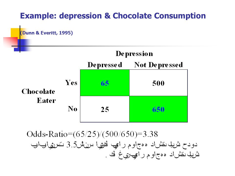 Example: depression & Chocolate Consumption (Dunn & Everitt, 1995)